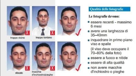 Come non fare le foto per il passaporto