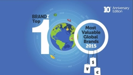 La classifica dei primi 100 brand al mondo: Apple supera Google