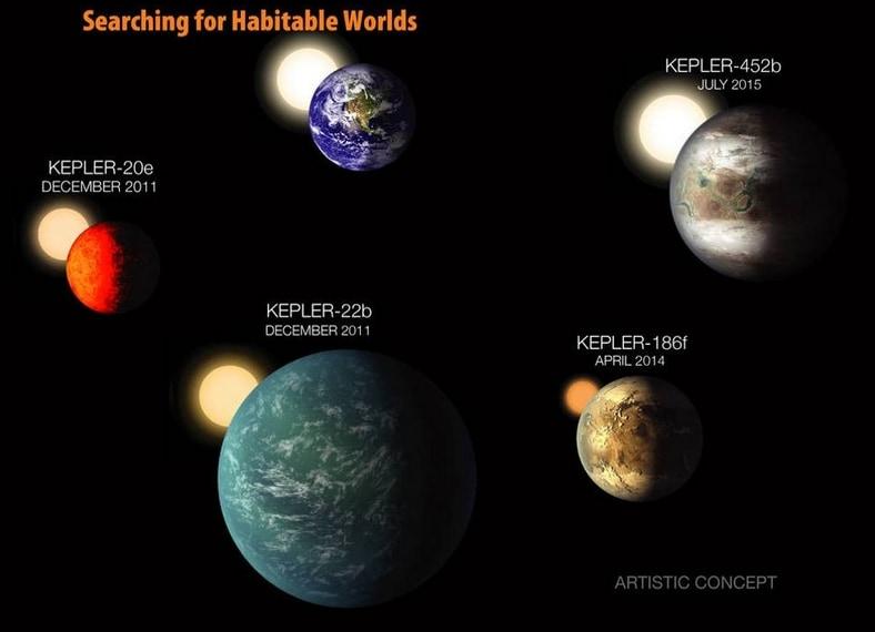 Gli artisti che hanno concepito le immagini del pianeta, si sono basati su questi pochi dati empirici per rendere quanto più realistica l'idea di pianeta roccioso che Kepler sta apprestandosi a diventare.