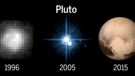 L'evoluzione di Plutone vista dalla Terra: come lo vedevamo 20 anni fa?