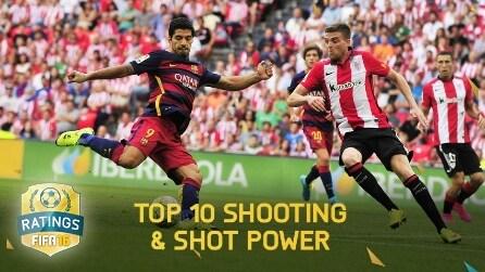 FIFA 16, i 10 calciatori con il tiro più potente: nessuno della Serie A