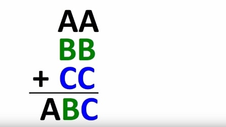 Riesci a risolvere quest'addizione? Dai un valore ad ogni lettera