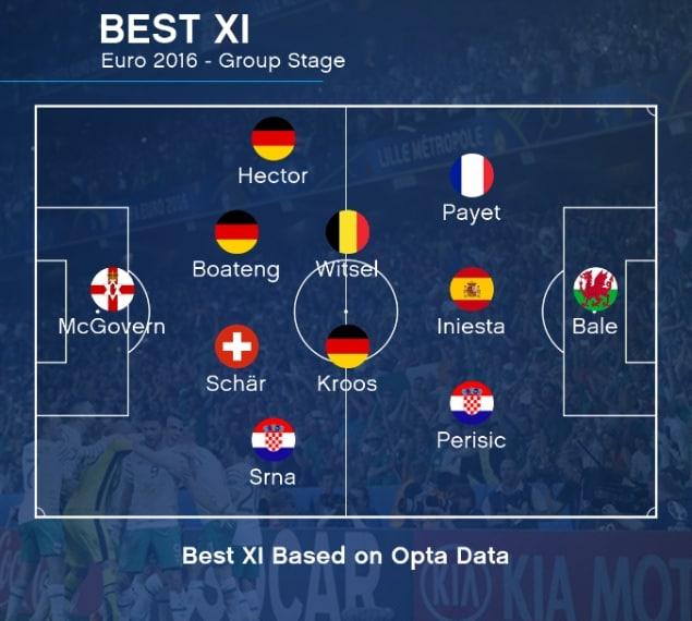 I migliori di Euro 2016 dopo la fase a gironi