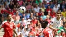 Milik, il polacco sbocciato a Euro 2016