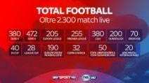 Sky Sport, presentato il palinsesto 2016/2017