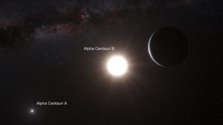 Pianeta gemello della Terra: la scoperta nella stella più vicina a noi