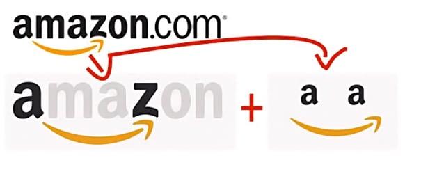"""Il logo di Amazon non solo ha un piccolo segreto nascosto ma addirittura due: in primo luogo, la freccia arancione che va da """"a"""" a """"z"""" , sottolinea la vasta gamma di beni che tratta Amazon; in secondo luogo, l'intero logo evoca una faccina sorridente."""