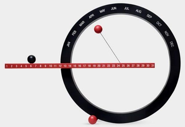 Questo calendario audacemente originale è progettato per essere utilizzato anno dopo anno. Basta spostare le due sfere magnetiche per segnare la data e il mese. Realizzato per il Museo MoMA, il calendario può essere utilizzato o su una scrivania o a parete. I disegni del designer Gideon Dagan sono esposti in musei di tutto il mondo