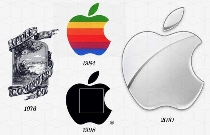 Sembra che l'ispirazione sia venuta a Janoff dopo aver comprato un sacchetto di mele al supermercato ed essere rimasto a lungo a fissarlo. Il logo della sola mela morsicata inizialmente era tutto colorato perché doveva indicare ai giovani la varietà di possibilità della Apple; nel 1998 Jobs decise di semplificare il logo rappresentandolo con un unico colore. Nel 2010 la Apple ha ulteriormente affinato il marchio rappresentandolo con il logo attuale.