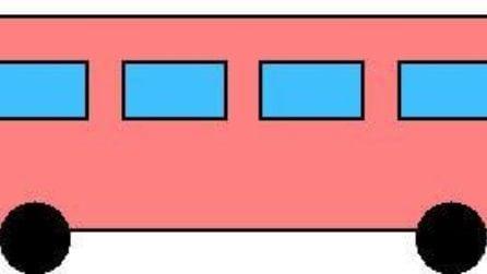 Da che parte si muove? Verso destra o sinistra? Considera che si trova in Italia