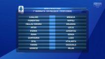 Serie A 2019/2020, il calendario delle 38 giornate