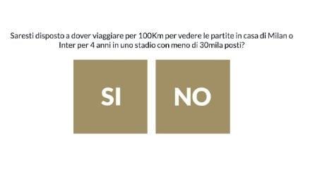 San Siro, il sondaggio di Inter e Milan dimostra davvero che i milanesi vogliono un nuovo stadio?