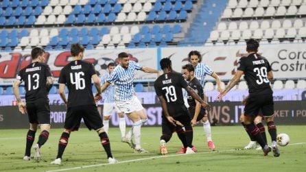 In rimonta e con un'autorete al 93', il Milan pareggia (2-2) con la Spal