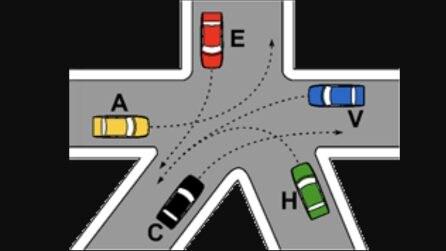 Quiz per la patente: nessuno ha la destra libera, chi passa per primo?