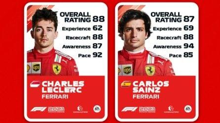 I rating dei piloti di Formula 1 nel videogioco F1 2021