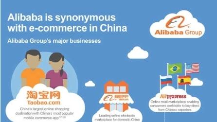In attesa di Wall Street Alibaba porta ricchezza in Cina