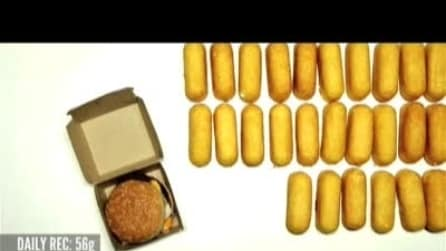Sale grassi zuccheri: ecco cosa c'è nel tuo junk food