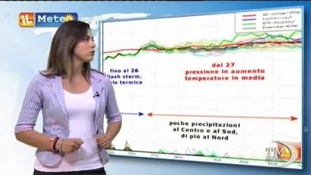Le previsioni meteo dei prossimi 15 giorni