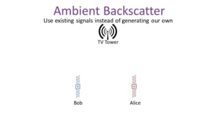 Ambient Backscatter