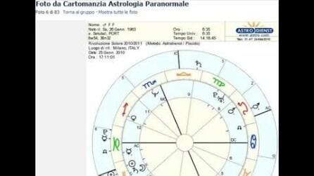 Astrologia pratica Previsionale