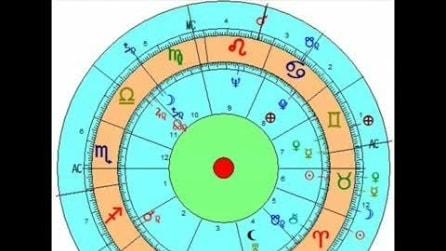 Astrologia online