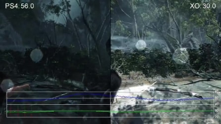 Tomb Raider Definitive Edition: PS4 vs. Xbox One Gameplay Frame-Rate Tests