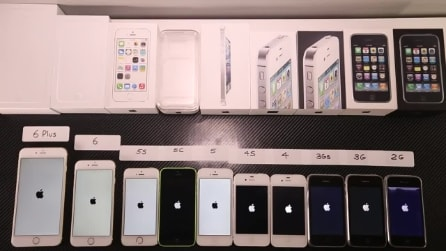 La velocità dell'iPhone 6 a confronto con gli altri iPhone
