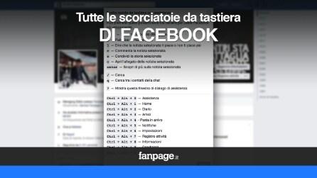 Tutte le scorciatoie da tastiera di Facebook