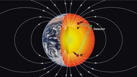 """L'importanza dei """"campi magnetici"""" per la Terra: torneremo all'età della pietra?"""