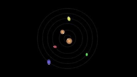 Le lune di Plutone si comportano come delle trottole