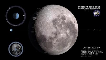 """Ecco perché la """"faccia oscura"""" della Luna non è visibile dalla Terra: la simulazione NASA"""