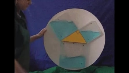Come spiegare il teorema di Pitagora facilmente con l'aiuto dell'acqua