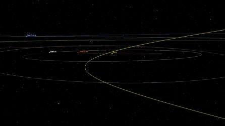 Un maxi asteroide si avvicina alla Terra: la traiettoria in un'animazione della Nasa