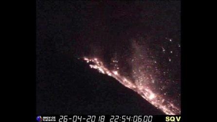 Stromboli, attività eruttiva 27 aprile 2018: l'esplosione maggione