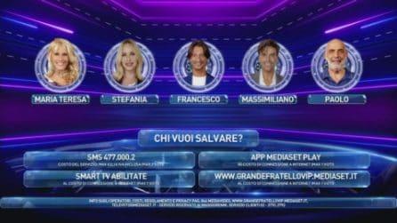 GFVip, Maria Teresa, Stefania, Francesco, Massimiliano e Paolo Brosio sono in nomination
