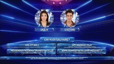 Giulia Salemi e Stefano Sala affrontano il televoto flash