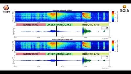 """La sonda InSight della NASA ha """"sentito"""" il primo terretomoto su Marte: ecco il suo suono"""