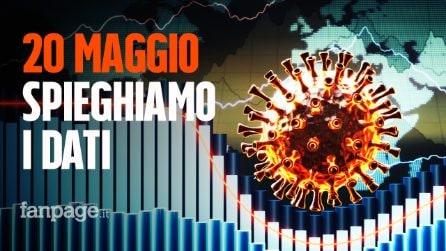Coronavirus Italia, il bollettino del 20 maggio: come ieri, peggio dell'altro ieri