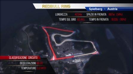 Il circuito del Red Bull Ring secondo Brembo