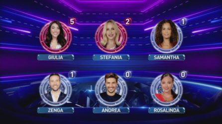 Grande Fratello Vip, Giulia Salemi e Stefania Orlando al televoto nella puntata del 15 febbraio