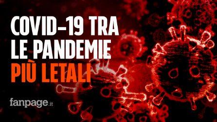 La pandemia da Covid -19 tra le 10 più letali nella storia dell'umanità