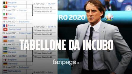Il tabellone da incubo dell'Italia agli Europei: le squadre più forti sulla strada degli azzurri
